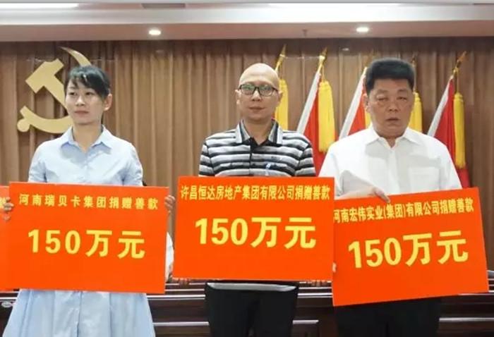 恒达集团董事长李小冰当选魏都慈善总会理事会理事、常务理事和副会长